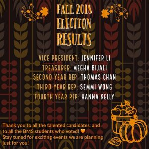 6 likes bmssa_uoftAnnouncing the Fall 2018 Election Results: ? Vice President: Jennifer Li Treasurer: Megha Bijali Second Year Rep: Thomas Chan Third Year Rep: Semmi Wong Fourth Year Rep: Hanna Kelly ? Thank you to all the talented candidates, and to all the BMS students who voted! ? ? Stay tuned for exciting events we are planning just for you!